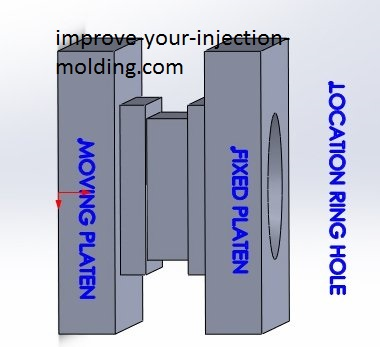 Common Injection Mold Design Mistake