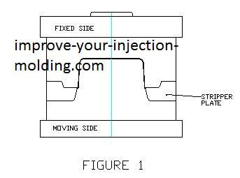 Plastic Injection Mold Design Interlocking